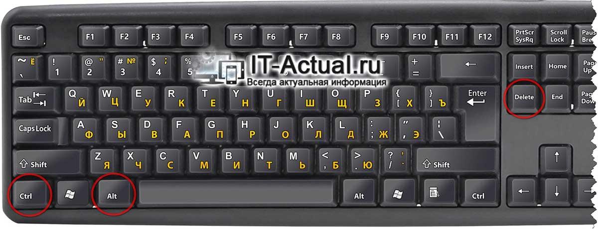 Комбинация клавиш Ctrl + Alt + Del на клавиатуре