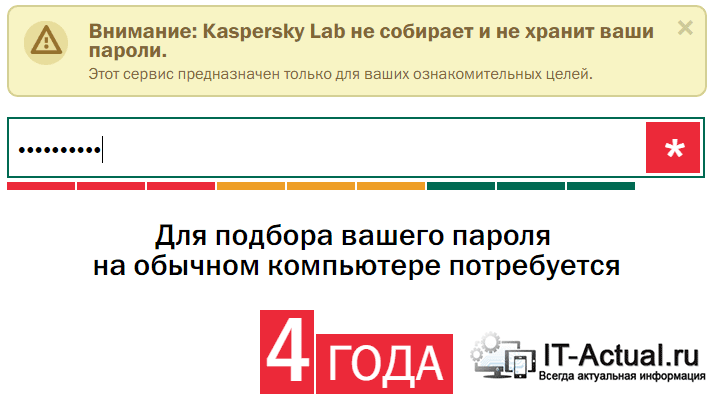 Сервис «Kaspersky Lab: Secure Password Check»