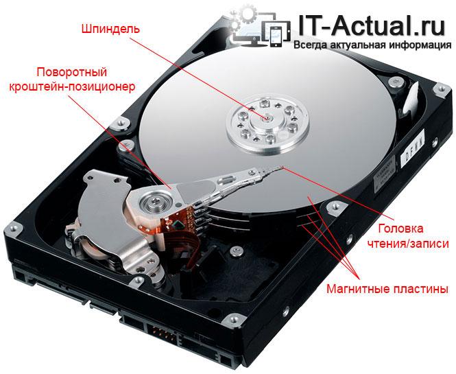 Надо ли дефрагментировать SSD диск, увеличится ли производительность – ответ