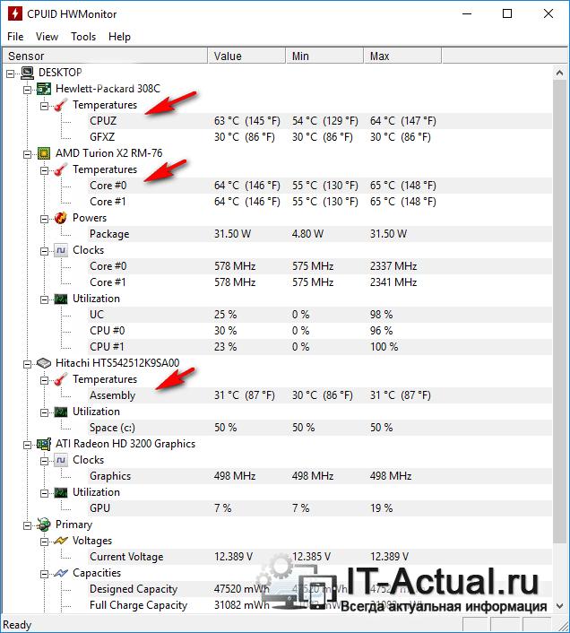 Окно программы HWMonitor: демонстрация температуры компонентов ноутбука
