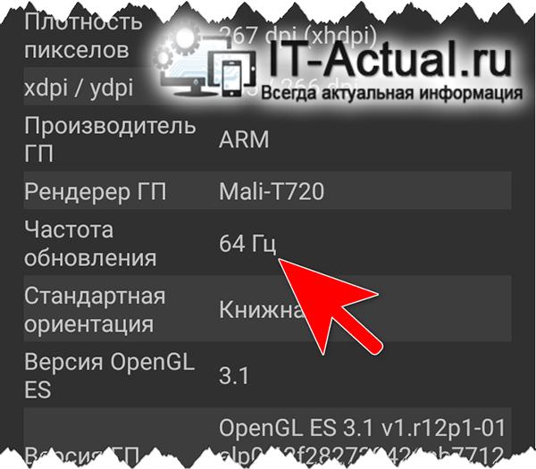 Информация о частоте обновления экрана в мобильном гаджете