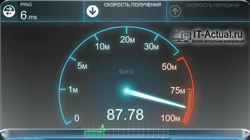 Результат теста скорости интернет соединения . Хорошая скорость – отсутствие проблем с аудио и видео на ВК