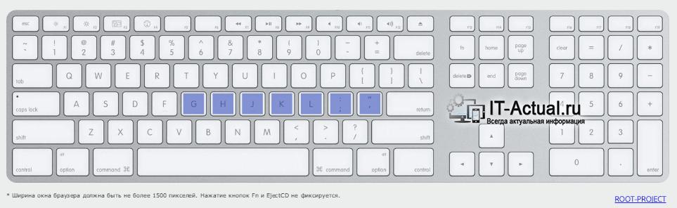 Mackeytest.root-project - Тестирование клавиатур Apple