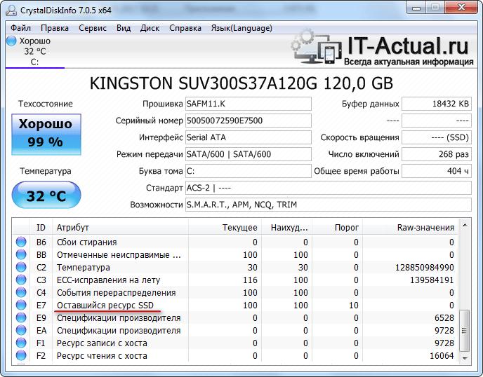 Атрибут «Оставшийся ресурс SSD» у ССД диска