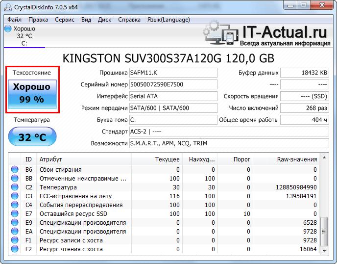 Итоговый результат оценки состояния SSD в программе CrystalDiskInfo