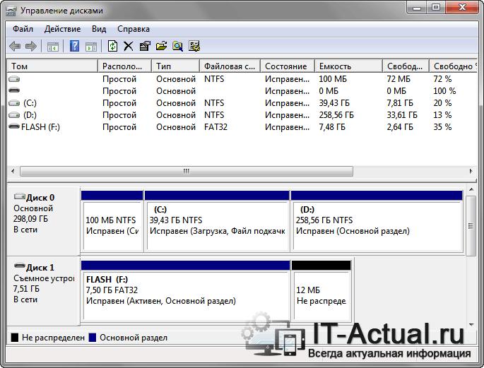 Системное окно «Управление дисками»