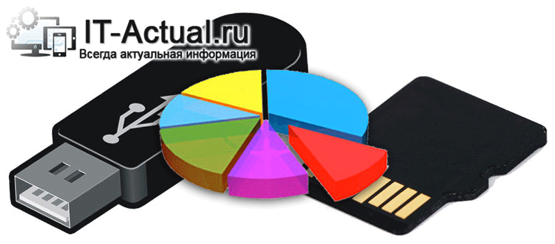 Флеш карта (диск, накопитель) имеет существенно меньший объём, чем указано – почему и что делать
