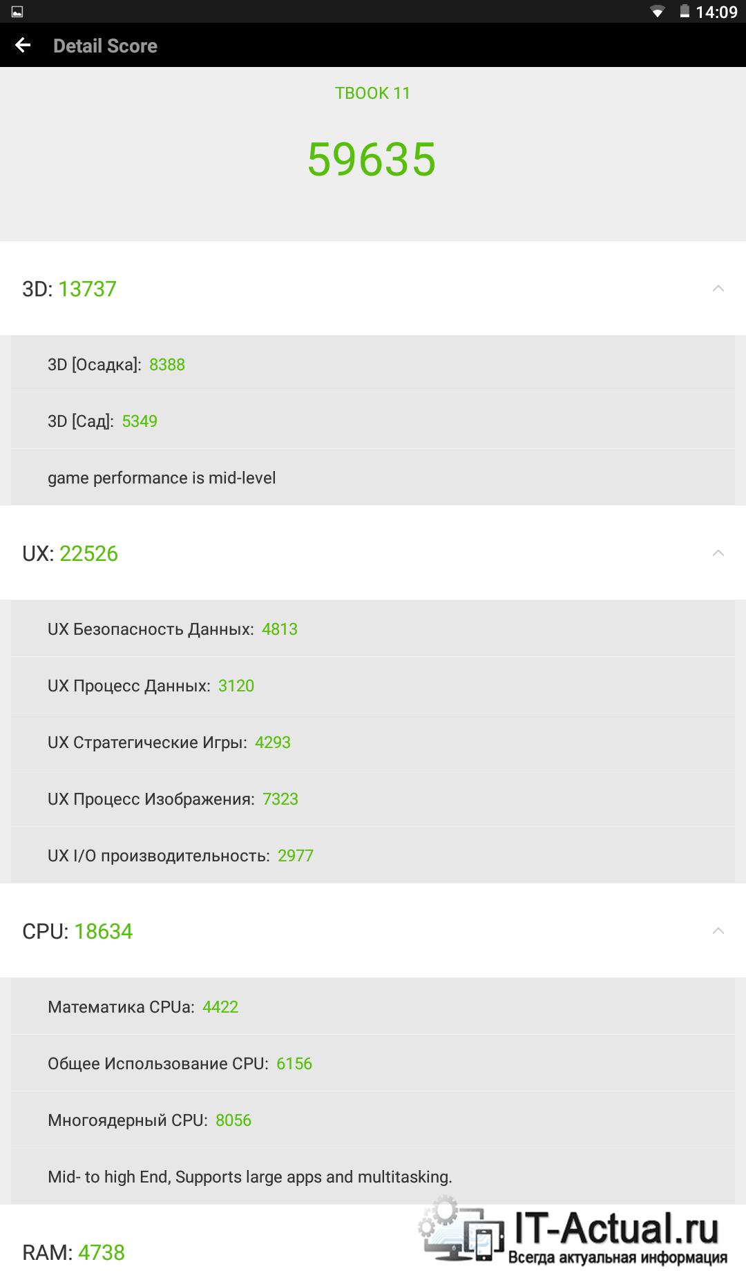 Результат тестирования Teclast Tbook 11 в AnTuTu