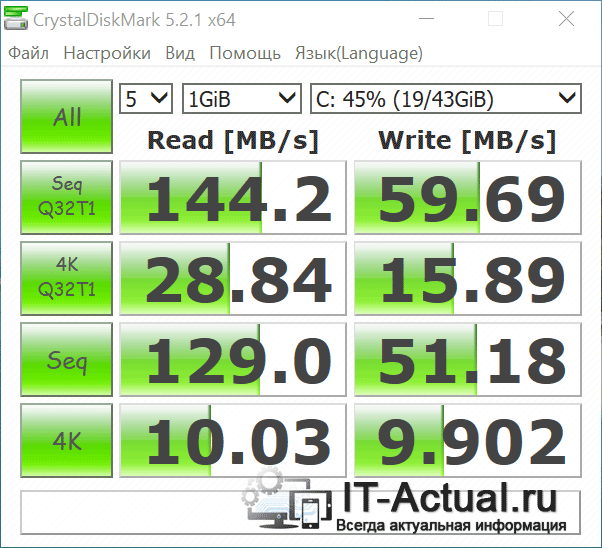 Результат тестирования Teclast Tbook 11 в CrystalDiskMark