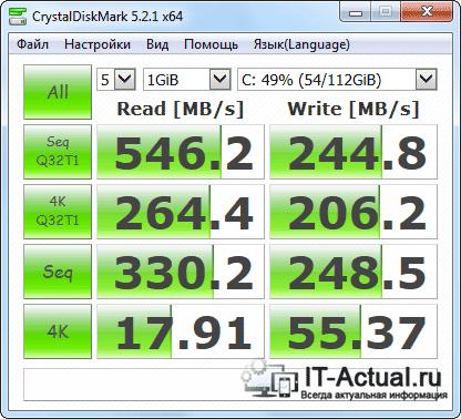 Окно CrystalDiskMark с результатами теста скорости диска