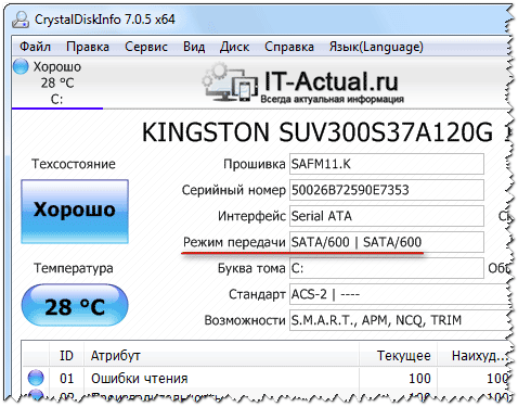 Окно программы CrystalDiskInfo
