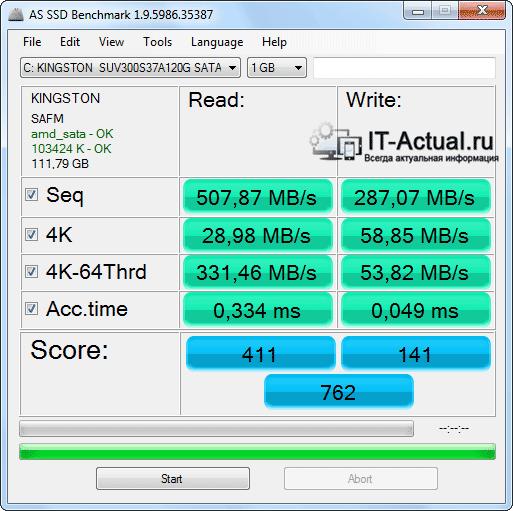 Окно AS SSD Benchmark с результатами теста скорости диска