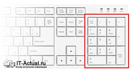 Цифровой блок клавиш на клавиатуре