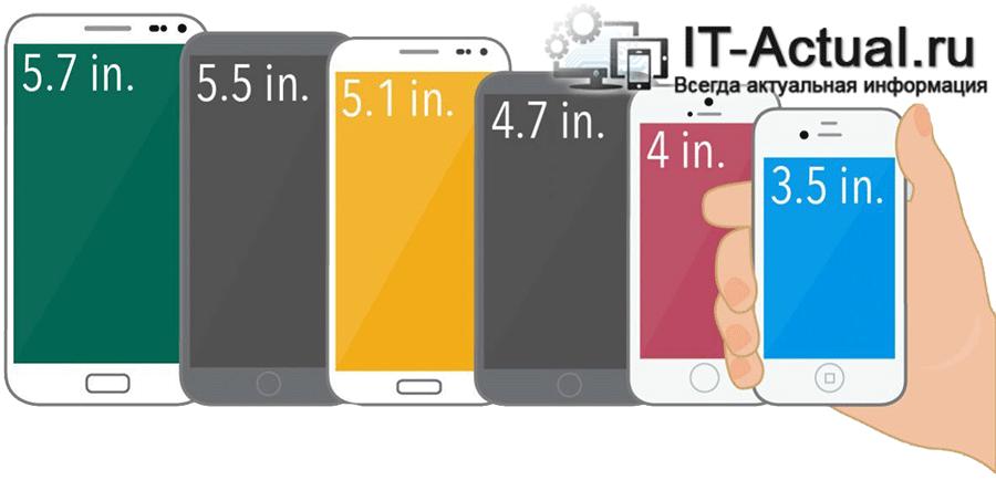 Диагональ дисплеев смартфонов со временем увеличивалась